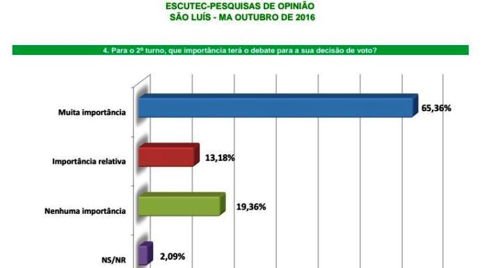 Meninas para saber em São Luís-5781
