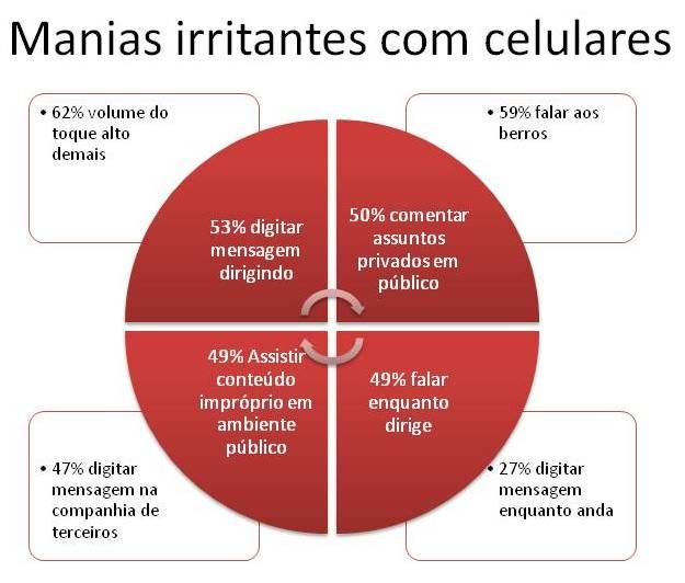 Pesquisa   por internet gratis Campinas-7907