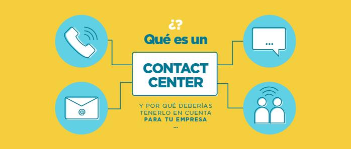 Que es um contact center bpo-2283