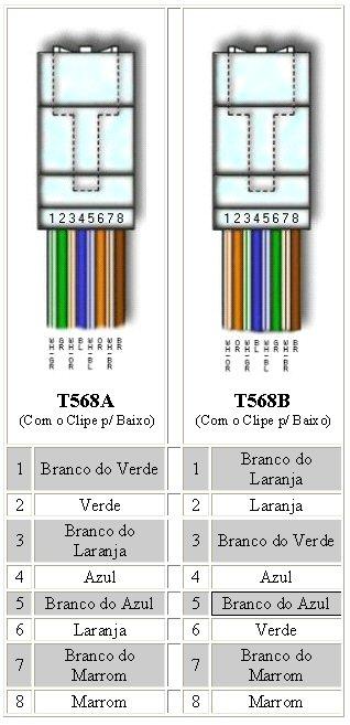 Sites para ligar fácil em Rio de Janeiro-1952