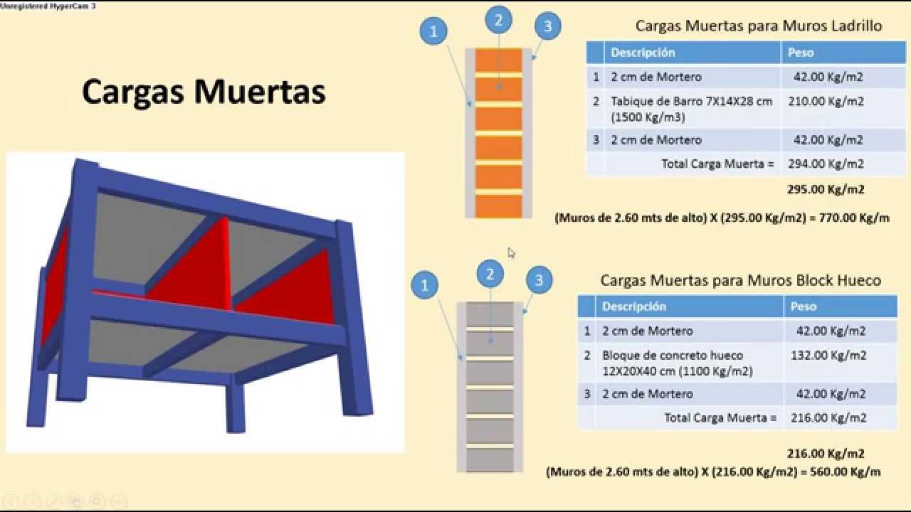 Software de cálculo de carga de piso-2885